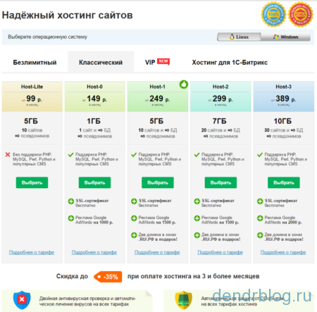 Цены на хостинг reg.ru